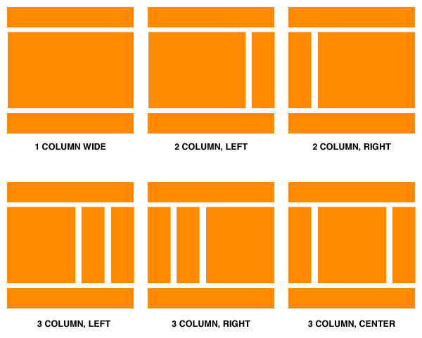 Html5 tag structure poiemaweb for Div in html5